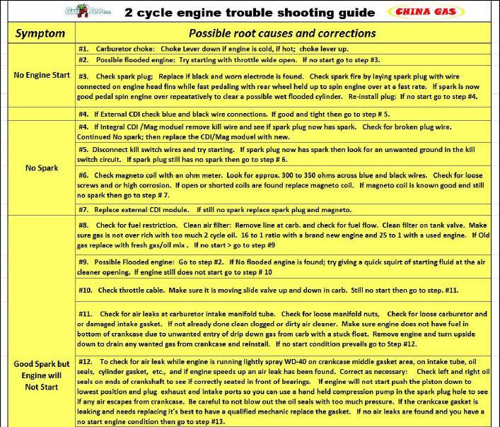 yamaha at1 wiring diagram suzuki ts90 wiring diagram