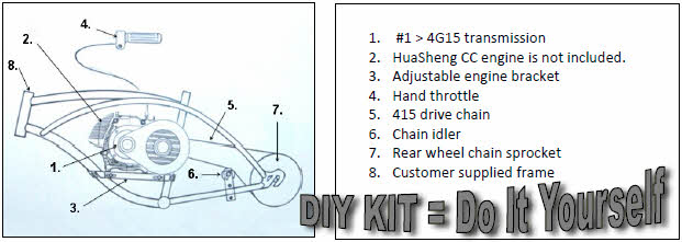 Stage Iii Vframe Mount Engine Kit. Operation When The Engine Is Turning Approx 3000 Rpm Centrifugal Clutch Rotor On Crank Shaft Will Engage Or Latch Up With Drum Bell Of. Wiring. Parts Of A Four Cycle Engine Diagram At Eloancard.info